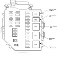 1998 Ford Mustang Fuse Box Diagram | Fuse Box And Wiring ...