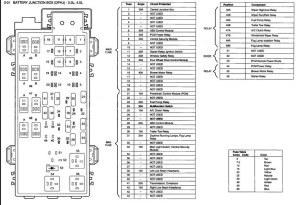 2007 Ford Ranger Fuse Box | Fuse Box And Wiring Diagram