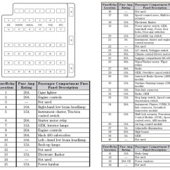 1999 Mustang Gt Radio Wiring Diagram Bee R Rev Limiter Type H 2000 Ford Fuse Box | And