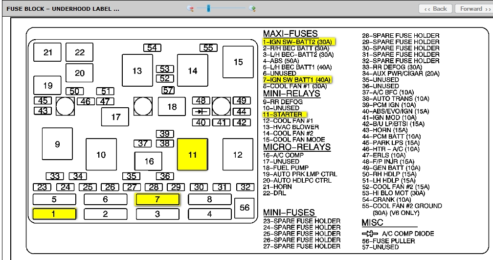 2000 Oldsmobile Bravada Engine Diagram. Oldsmobile. Auto