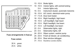 2002 Volkswagen Beetle Fuse Box Diagram  Vehiclepad