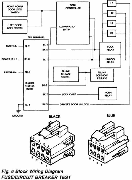 1998 chrysler cirrus fuse box diagram