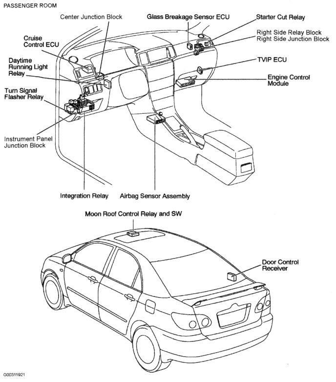 Toyota Corolla Fuse Box Diagram Image Details Toyota