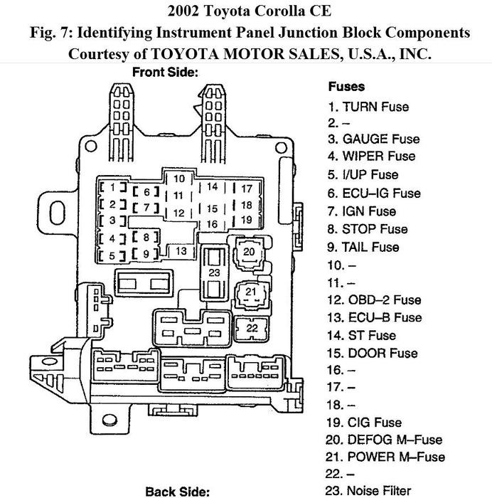 2002 toyota camry fuse location