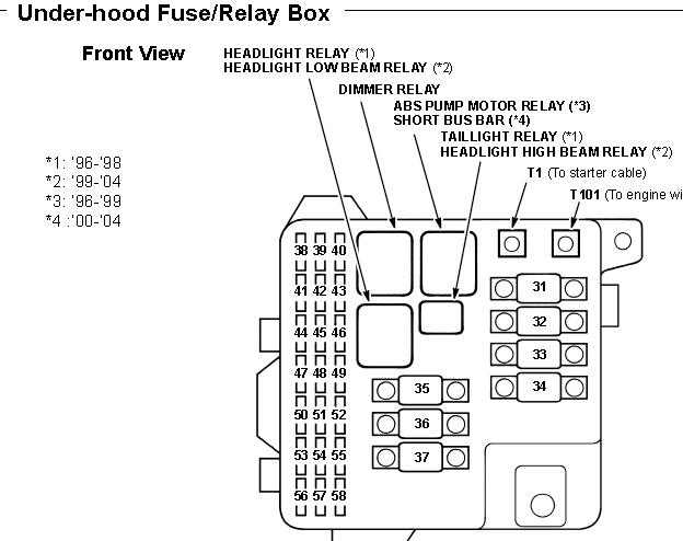 1991 acura legend fuse box
