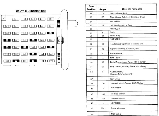 1997 ford f150 trailer wiring diagram 4 pin 2004 econoline fuse diagram. 2004. automotive diagrams in van box ...