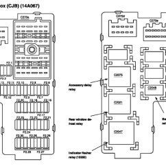 03 Expedition Fuse Diagram White Rodgers Thermostat Wiring 2004 Explorer Box Location | And