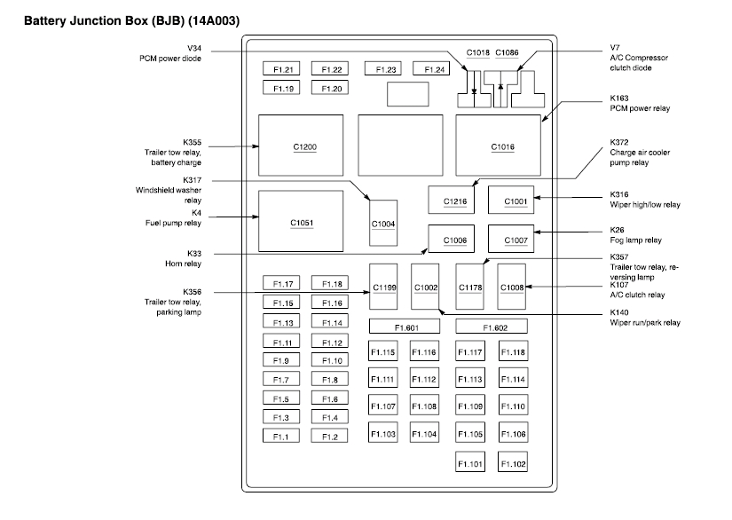 2004 ford f150 fx4 fuse box diagram 2004 automotive wiring diagrams within 1978 ford f150 fuse box diagram?resize\=665%2C472\&ssl\=1 2005 ford f150 fx4 fuse box diagram 1998 ford f 150 fuse diagram fuse box for 2005 ford f150 at bakdesigns.co