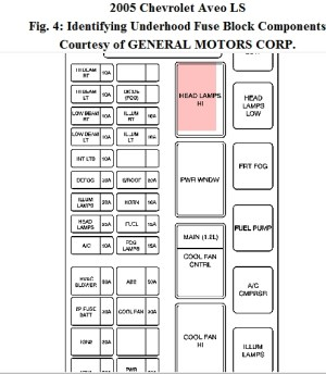 2005 Chevy Aveo Fuse Box Diagram | Fuse Box And Wiring Diagram