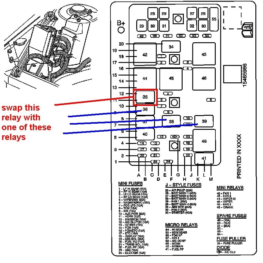 fuse box 2007 buick lucerne wiring diagram online 2007 Buick Lucerne Transmission Problems wiring diagram for 2006 buick lucerne wiring diagram 2000 buick park avenue fuse box 2007 buick