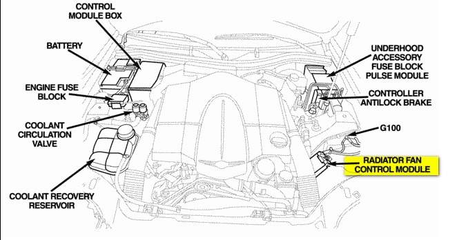 2005 Chrysler Crossfire Fuse Box Diagram : 40 Wiring