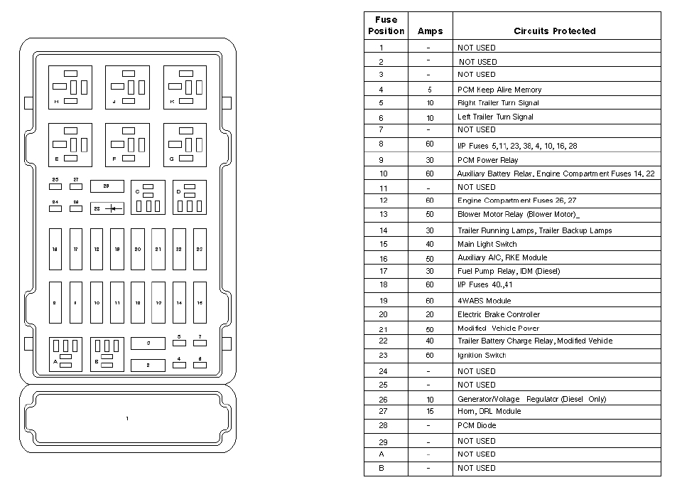 05 Ford E 350 Fuse Panel Diagram