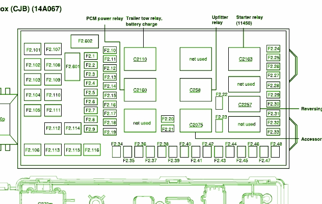 2006 ford e350 fuse panel diagram project schedule network example 2005 f250 box   and wiring