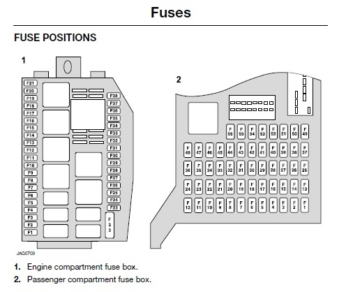 2003 Jaguar S Type Fuse Box Diagram