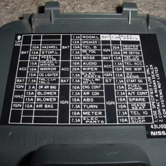 Nissan Frontier Wiring Diagram 2006 1966 Mustang Dash 2005 Maxima Fuse Box | And