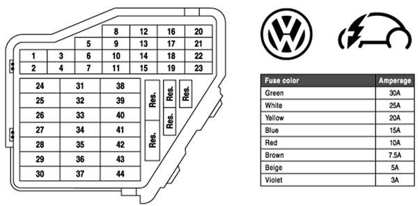 fuse box diagram 2000 vw beetle