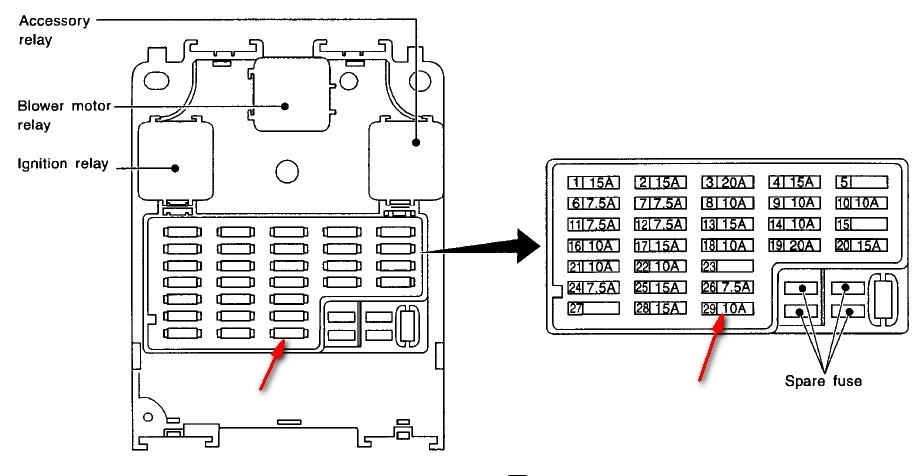 2006 nissan pathfinder fuse box diagram vehiclepad 2003 nissan with regard to 2010 nissan altima fuse box?resizeu003d665%2C343u0026sslu003d1 05 xterra fuse diagram explore wiring diagram on the net \u2022