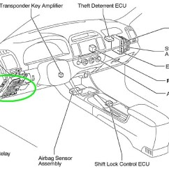 2010 Ford Ranger Turn Signal Wiring Diagram 4 Way Switch 2003 Toyota Corolla Fuse Box | And