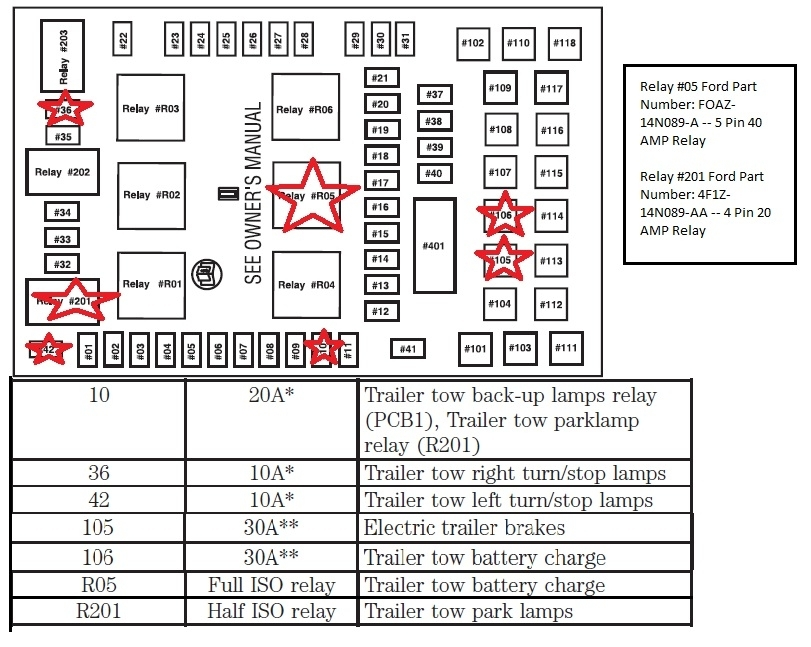 ford f350 wiring diagram for trailer plug farmall cub tractor where is fuse box on 2007 f150 | and