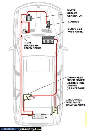 2005 Bmw Z4 Fuse Box Diagram | Fuse Box And Wiring Diagram