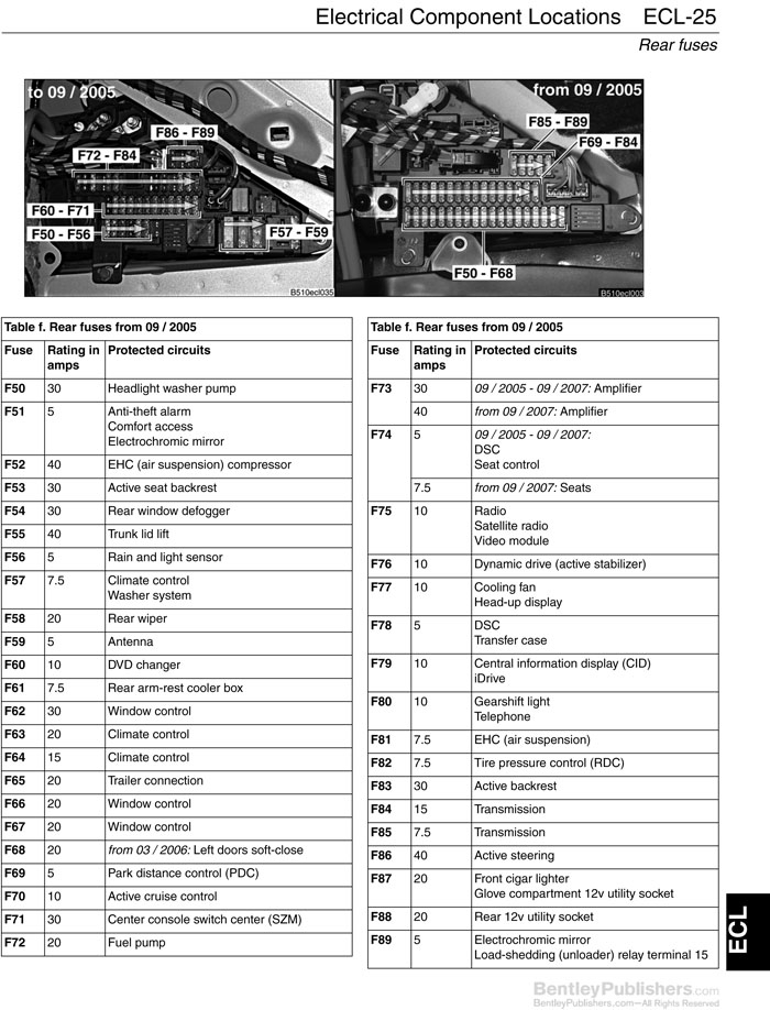 Bmw 650i Fuse Box Location - wiring diagram structure-why -  structure-why.labottegadisilvia.it | 2004 Bmw 645ci Fuse Box |  | structure-why.labottegadisilvia.it