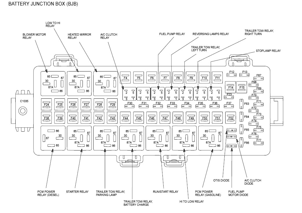 2005 ford five hundred fuse diagram volvo 740 radio wiring 2008 f350 box | and