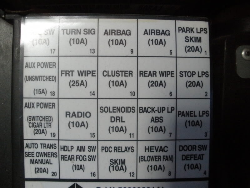 Jeep Wrangler Fuse Box Diagram Quotes