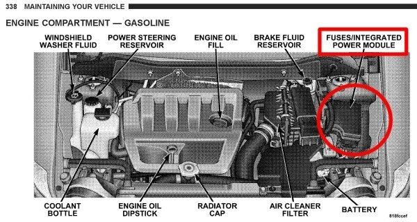1993 Ford Exposition Front Of Vehicle Fuse Box Diagram