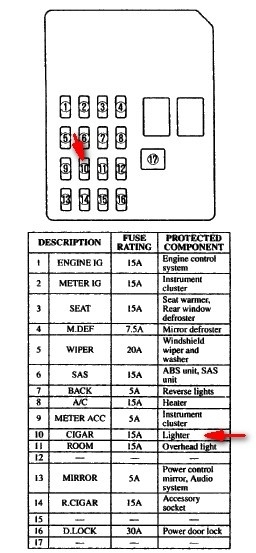 related with cx 7 fuse diagram