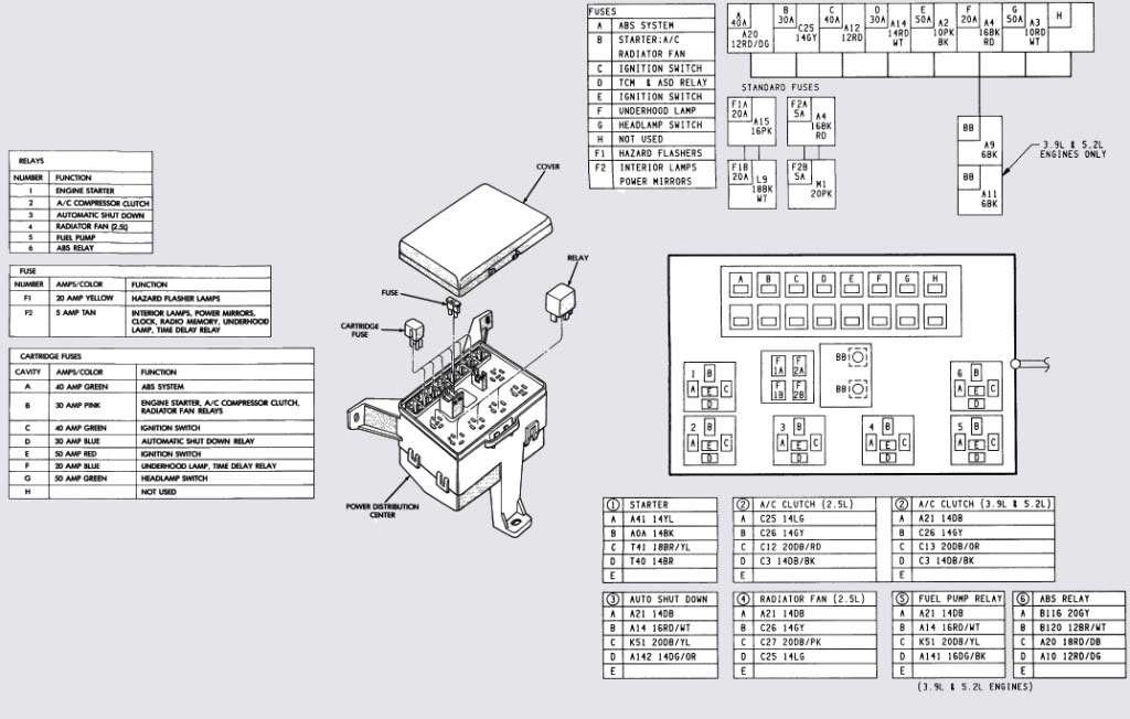 Jlg Wiring Diagrams. Parts. Wiring Diagram Images