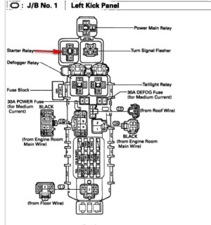 2003 Toyota Corolla Fuse Box Diagram | Fuse Box And Wiring Diagram