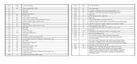 2006 Ford Fusion Fuse Box Layout   Fuse Box And Wiring Diagram