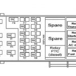 1995 Jeep Wrangler Fuse Box Diagram