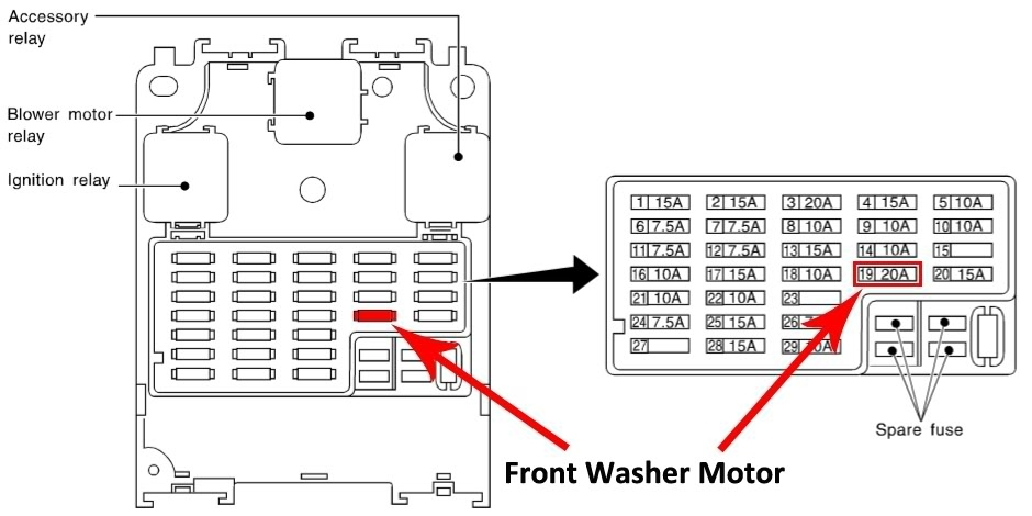 Versa Window Washer Wiring Diagram No Power To Windshield