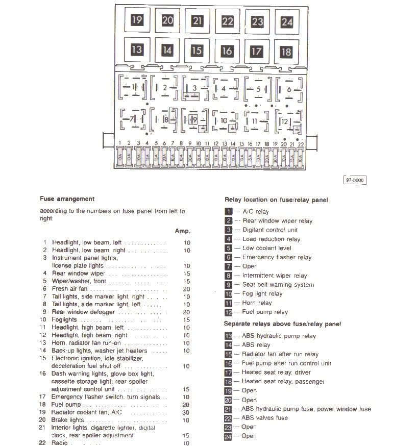 Fuse Panel Vw Jetta: Jetta fuse box diagram fan wiring