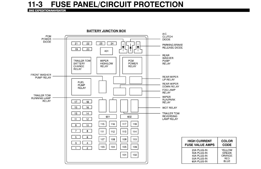 2002 Ford Expedition Fuse Box Panel Diagram : 43 Wiring