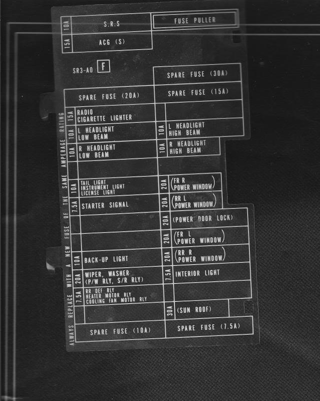 98 honda civic fuse panel diagram 1994 toyota celica gt stereo wiring 93 box | and