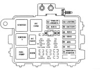 1998 Chevy 3500 Fuse Box Diagram | Fuse Box And Wiring Diagram