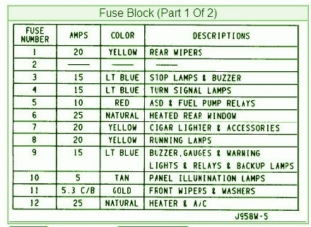 tj radio wiring diagram lucas ignition barrel 2003 jeep wrangler fuse box | and