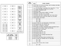 97 F150 Fuse Box | Fuse Box And Wiring Diagram