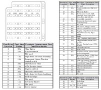 2005 Ford Mustang Fuse Box Diagram | Fuse Box And Wiring ...