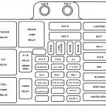 Yukon Fuse Box Diagram. Yukon. Auto Wiring Diagram