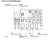 97 Civic Fuse Box Diagram | Fuse Box And Wiring Diagram
