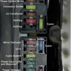 Radio Wiring Diagram For 1999 Jeep Grand Cherokee Honeywell Burglar Alarm Cabin Fuse Box - Rx8club Pertaining To Mazda 3 Location | And