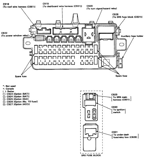 1996 Acura Integra Fuse Box Diagram : 35 Wiring Diagram