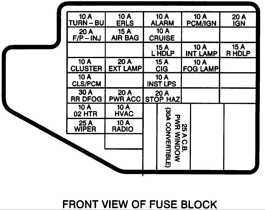 98 chevy cavalier fuse box diagram