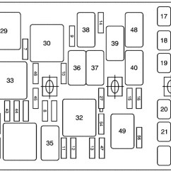 Chrysler 300 Fuse Box Diagram 2010 Holden Colorado Stereo Wiring Chevy Malibu | And