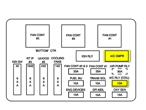 2001 Monte Carlo Fuse Box Diagram : 33 Wiring Diagram
