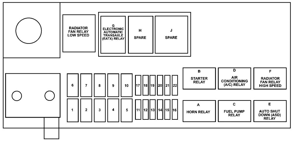 2005 town and country fuse box diagram