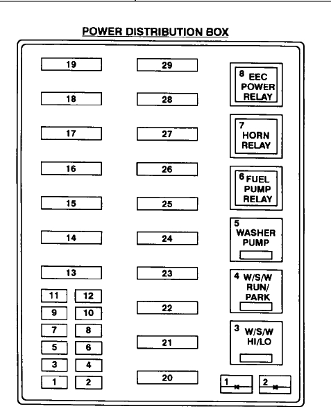 1995 Ford F 250 Fuse Box Diagram 1984 Ford F-250 Fuse Box